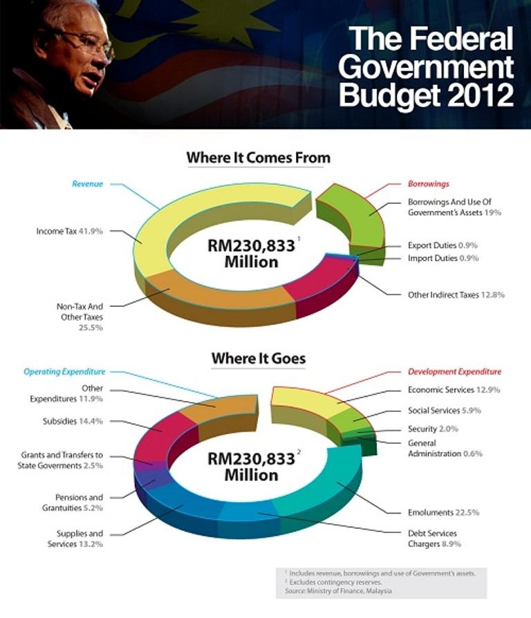 "Malaysia Today: ""Mangkang Menua,Mangkang Dunya,Ngetan Ke"